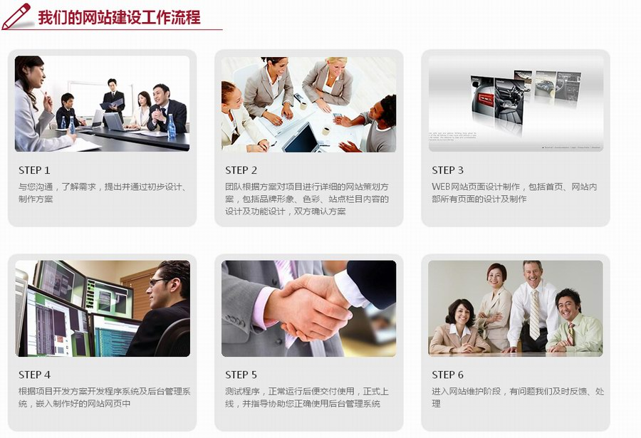 网站建设工作流程